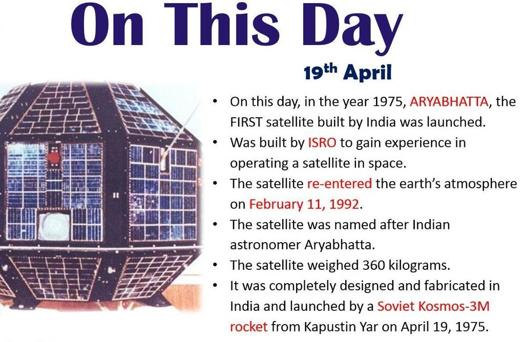 Interesting Fact About ISRO