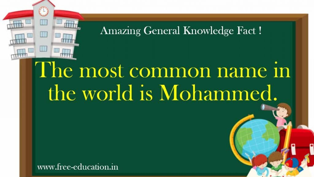 Most Common name
