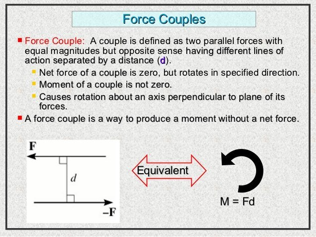 force couple