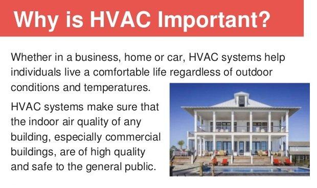 HVAC Course in Hindi