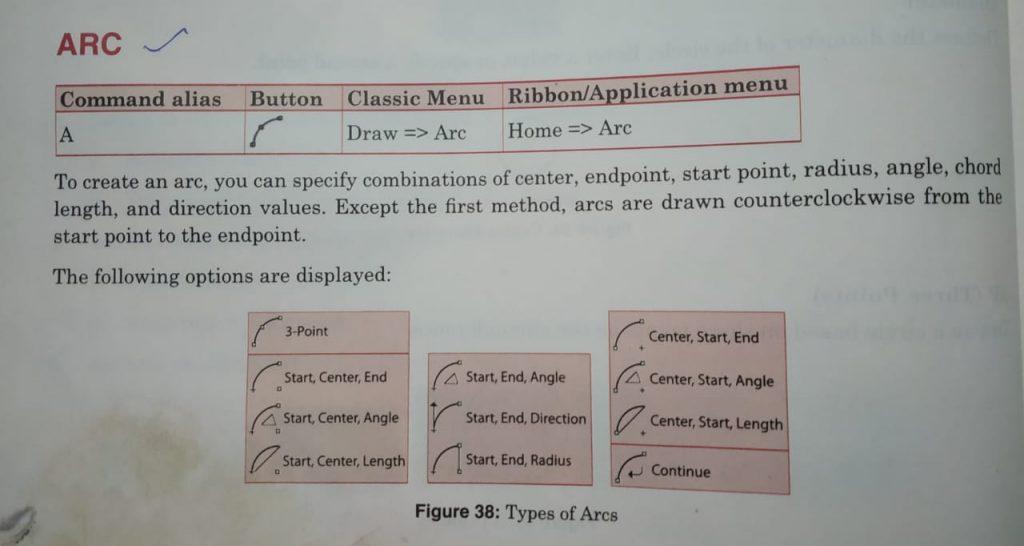 Free Online AutoCad Course
