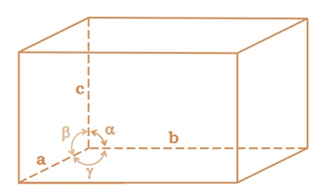 The Solid State Notes