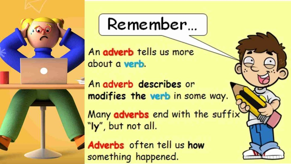adverb with examples, explanation of adverb.
