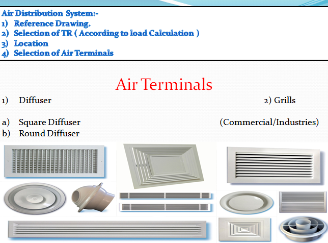Online HVAC Course in Hindi