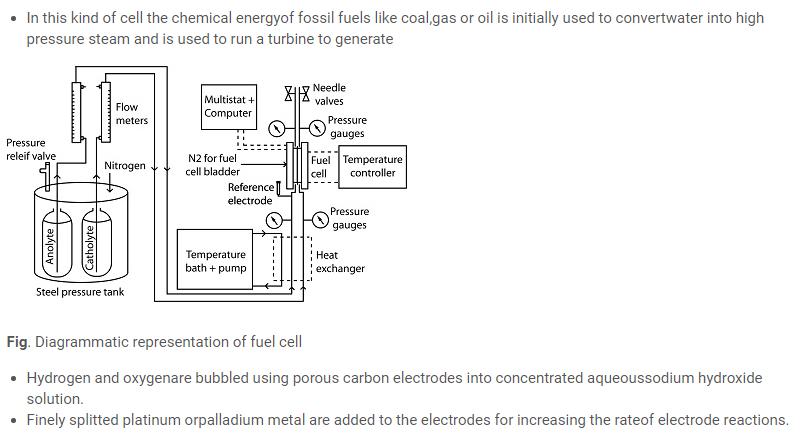 Class 12 Electrochemistry Notes