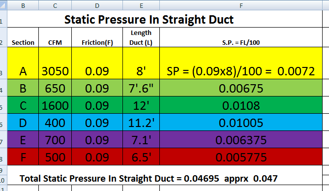 How to calculate static pressure in duct system