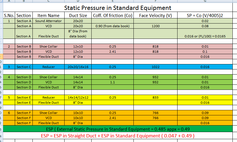 How to calculate static pressure