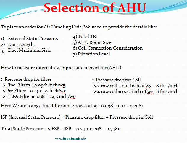 Online HVAC Course