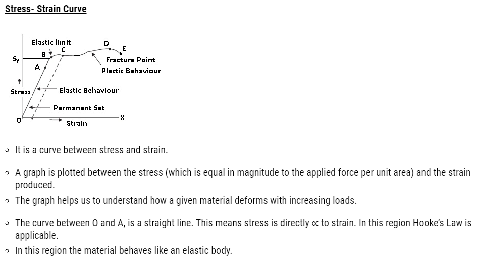 Class 11 Physics Mechanical Properties of Solids Notes