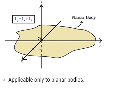 Class 11 Physics Rotational Motion Notes and NCERT Solution