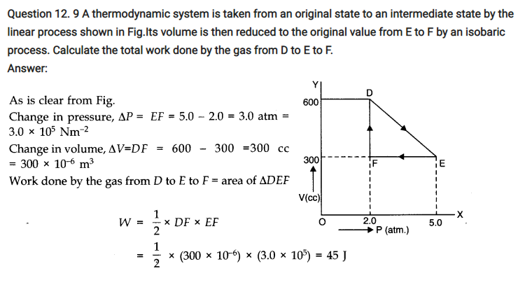 Class 11 Physics Chapter 12 Thermodynamics Notes and NCERT Solution