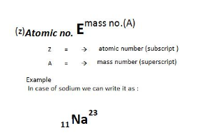 Class 11th Chemistry Chapter 2 Structure of Atom Notes and NCERT Solution