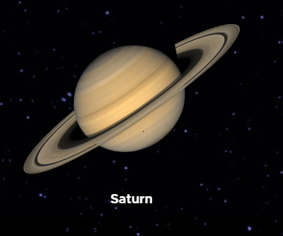The Solar System Facts